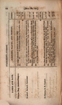 52 ページ