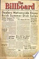 1953年8月15日