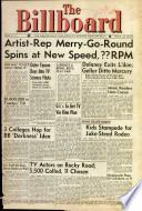 1951年3月3日