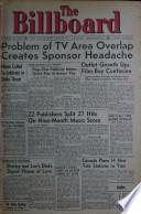 1953年10月10日