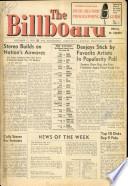 1958年12月15日
