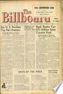 1958年4月28日