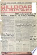 1961年5月8日