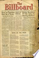1955年6月18日