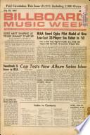 1961年7月10日