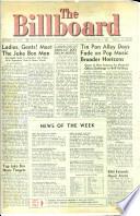 1955年10月15日