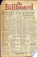 1955年9月24日