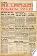 1961年8月7日