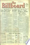 1957年4月27日