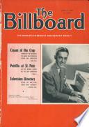 1946年6月15日