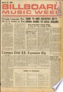 1961年3月27日