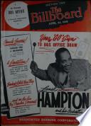 1948年4月24日