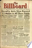 1953年5月9日