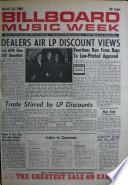 1961年3月13日