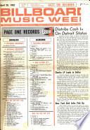 1962年4月28日