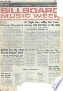 1961年3月20日
