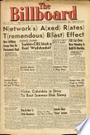 1951年4月28日