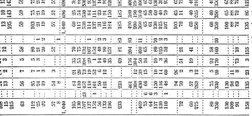 [ocr errors][ocr errors][ocr errors][ocr errors][merged small][ocr errors][ocr errors][merged small][ocr errors][ocr errors][ocr errors][ocr errors][merged small][ocr errors][ocr errors][merged small][ocr errors]