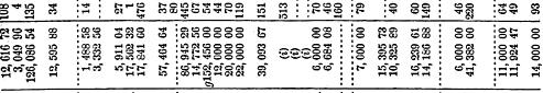[ocr errors][ocr errors][ocr errors][merged small][ocr errors][ocr errors][ocr errors][ocr errors][ocr errors][merged small][merged small][merged small]