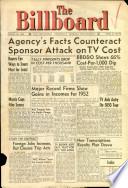 1953年3月28日