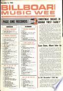 1962年12月8日