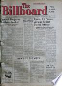 1958年2月24日