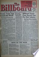 1957年7月15日