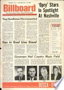 1963年11月2日