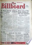 1959年4月20日