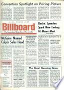 1963年7月6日