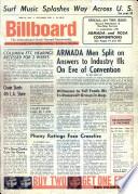 1963年6月29日