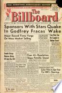 1953年10月31日