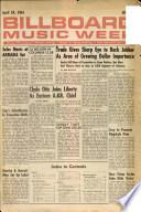 1961年4月24日