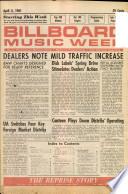1961年4月3日