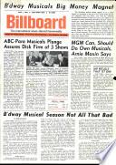 1963年6月1日