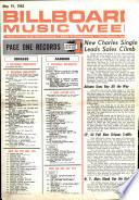 1962年5月19日