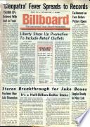1963年6月8日