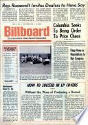 1963年6月15日