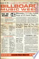 1961年11月20日