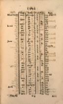465 ページ