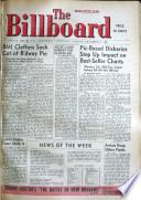 1959年4月27日