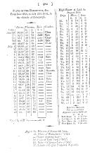 482 ページ