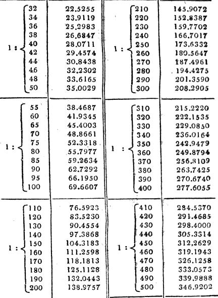 [merged small][merged small][merged small][merged small][merged small][merged small][ocr errors][merged small][merged small][merged small][merged small][merged small][merged small][merged small][merged small][ocr errors][merged small][merged small][merged small][merged small][merged small][merged small][merged small][merged small]