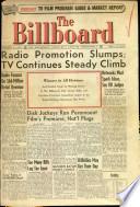 1953年2月21日