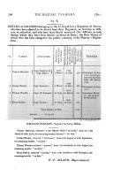 280 ページ