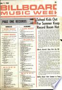 1962年7月7日