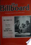 1946年4月20日