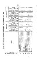 324 ページ