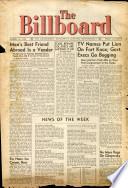 1955年3月12日