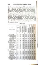 266 ページ